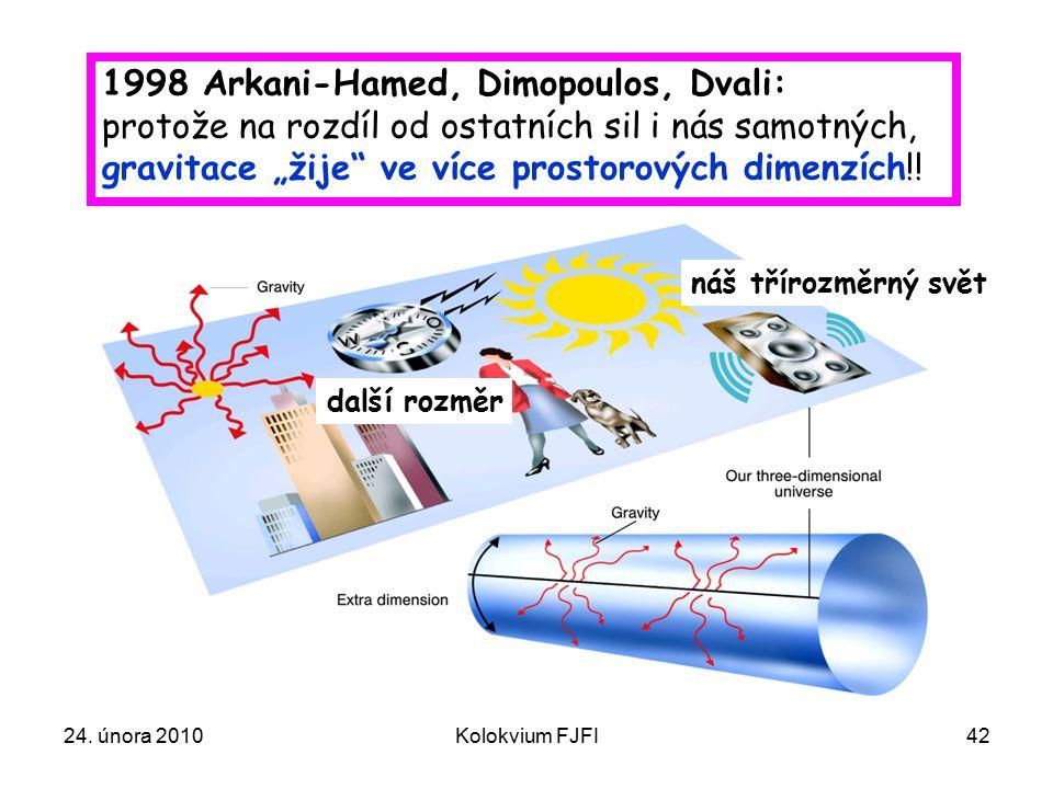 24. února 2010Kolokvium FJFI42 náš třírozměrný svět další rozměr 1998 Arkani-Hamed, Dimopoulos, Dvali: protože na rozdíl od ostatních sil i nás samotn