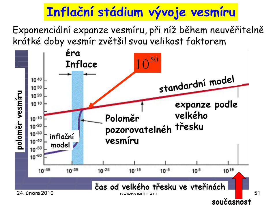 24. února 2010Kolokvium FJFI51 Inflační stádium vývoje vesmíru Exponenciální expanze vesmíru, při níž během neuvěřitelně krátké doby vesmír zvětšil sv
