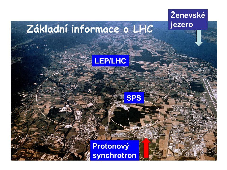 24. února 2010Kolokvium FJFI59 Protonový synchrotron SPS LEP/LHC Ženevské jezero Základní informace o LHC