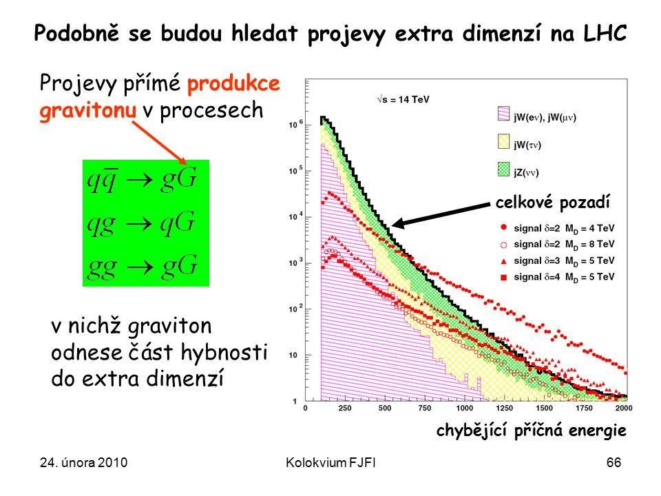 24. února 2010Kolokvium FJFI66 Podobně se budou hledat projevy extra dimenzí na LHC celkové pozadí Projevy přímé produkce gravitonu v procesech v nich