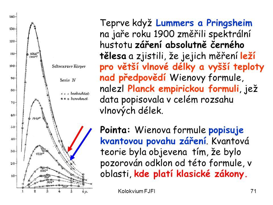 24.února 2010Kolokvium FJFI71 Pointa: Wienova formule popisuje kvantovou povahu záření.