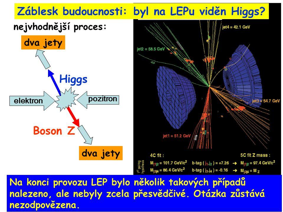 24. února 2010Kolokvium FJFI78 nejvhodnější proces: → Boson Z dva jety Higgs elektron pozitron Na konci provozu LEP bylo několik takových případů nale