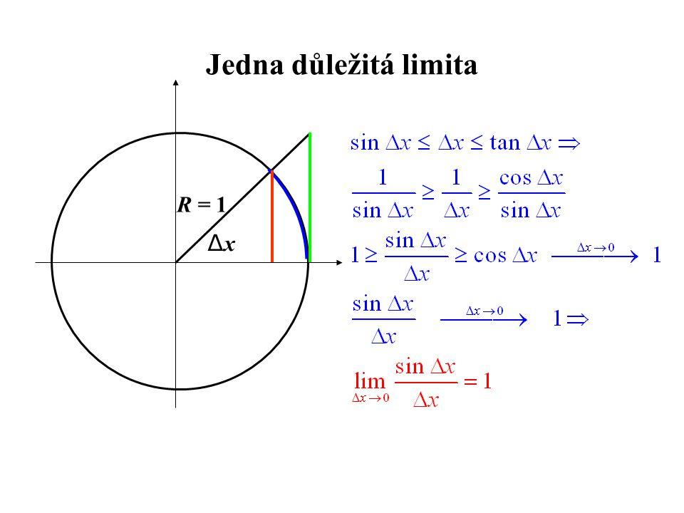 Jedna důležitá limita ΔxΔx R = 1