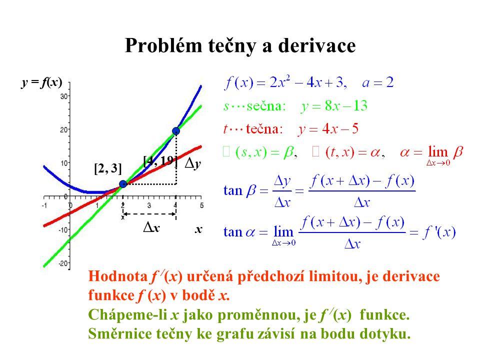 Problém tečny a derivace [2, 3] [4, 19] x y = f(x) ΔyΔy ΔxΔx Hodnota f / (x) určená předchozí limitou, je derivace funkce f (x) v bodě x. Chápeme-li x