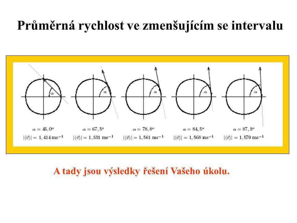 Průměrná rychlost ve zmenšujícím se intervalu A tady jsou výsledky řešení Vašeho úkolu.
