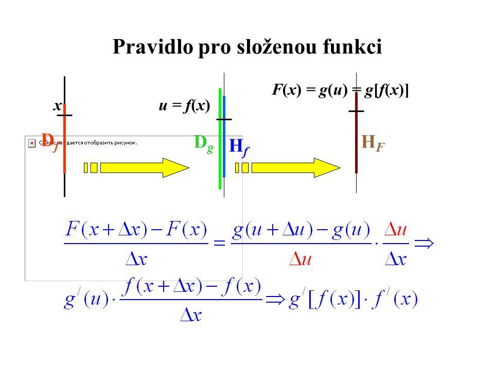 Pravidlo pro složenou funkci DfDf DgDg HfHf HFHF xu = f(x) F(x) = g(u) = g[f(x)]