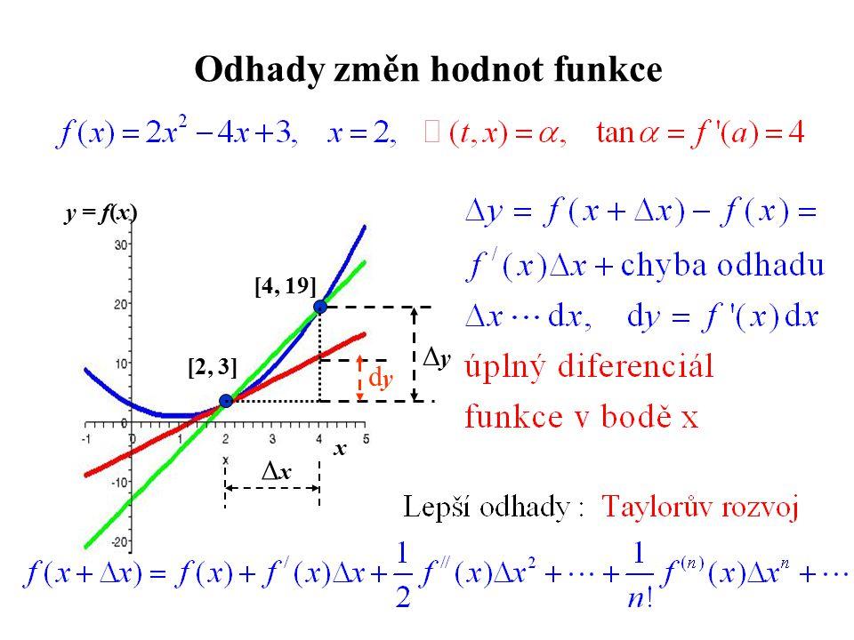 Odhady změn hodnot funkce [2, 3] [4, 19] x y = f(x) ΔyΔy ΔxΔx dydy