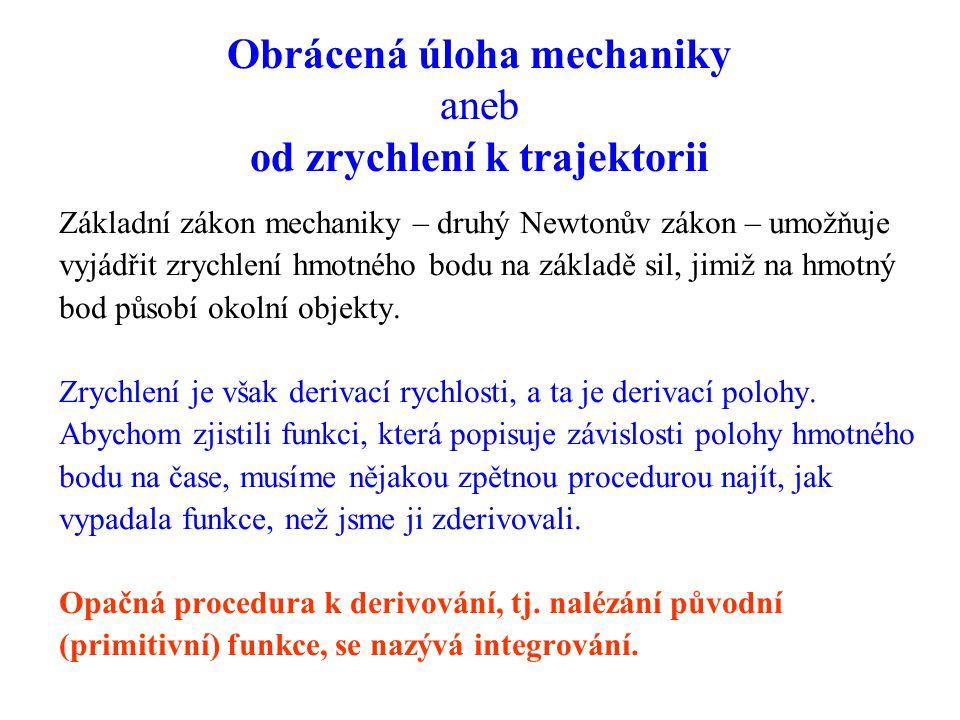 Obrácená úloha mechaniky aneb od zrychlení k trajektorii Základní zákon mechaniky – druhý Newtonův zákon – umožňuje vyjádřit zrychlení hmotného bodu n