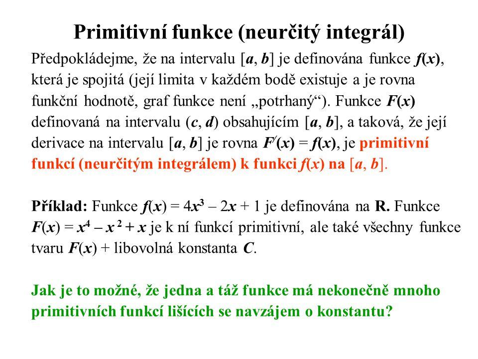 """Primitivní funkce (neurčitý integrál) Předpokládejme, že na intervalu [a, b] je definována funkce f(x), která je spojitá (její limita v každém bodě existuje a je rovna funkční hodnotě, graf funkce není """"potrhaný )."""