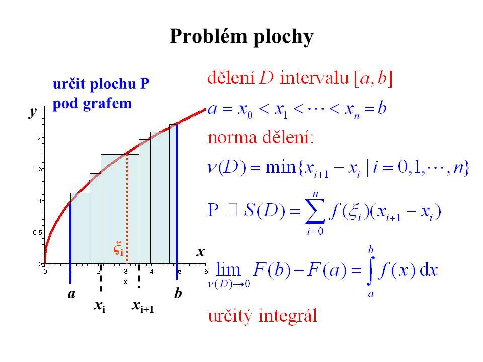 Problém plochy ab x y xixi x i+1 ξiξi určit plochu P pod grafem
