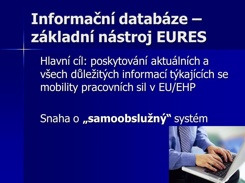 """Informační databáze – základní nástroj EURES Hlavní cíl: poskytování aktuálních a všech důležitých informací týkajících se mobility pracovních sil v EU/EHP Snaha o """"samoobslužný systém"""