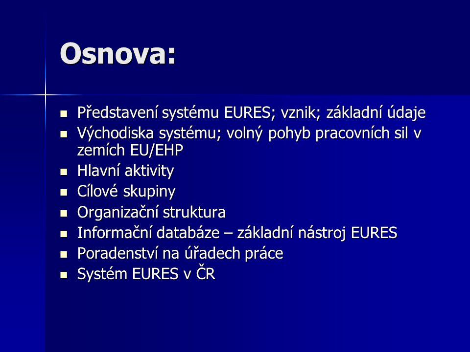 Osnova: Představení systému EURES; vznik; základní údaje Představení systému EURES; vznik; základní údaje Východiska systému; volný pohyb pracovních sil v zemích EU/EHP Východiska systému; volný pohyb pracovních sil v zemích EU/EHP Hlavní aktivity Hlavní aktivity Cílové skupiny Cílové skupiny Organizační struktura Organizační struktura Informační databáze – základní nástroj EURES Informační databáze – základní nástroj EURES Poradenství na úřadech práce Poradenství na úřadech práce Systém EURES v ČR Systém EURES v ČR