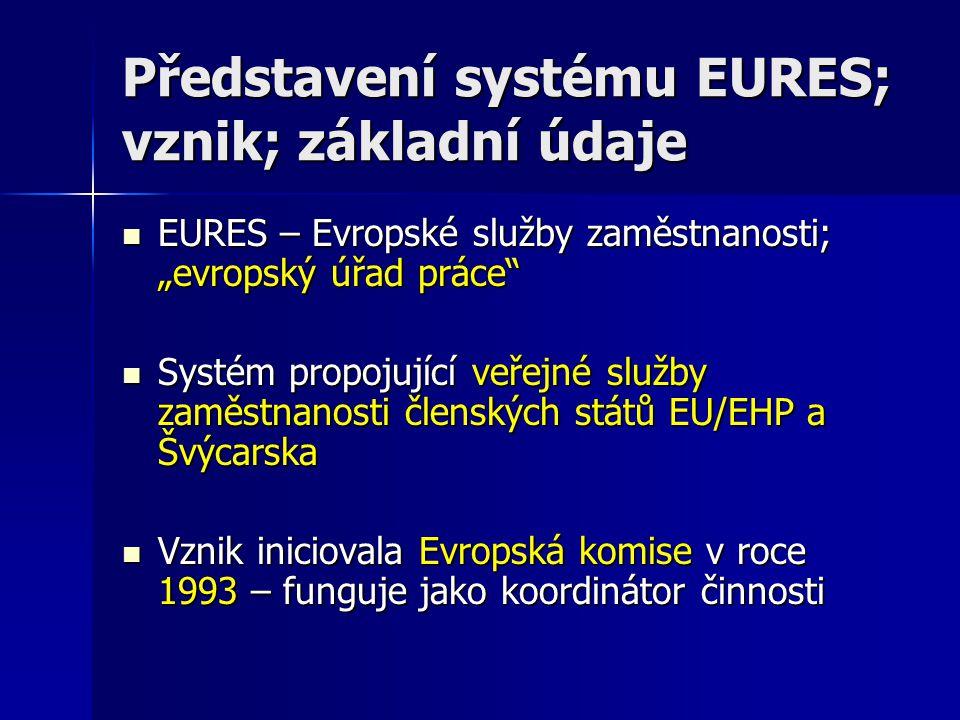 """Představení systému EURES; vznik; základní údaje EURES – Evropské služby zaměstnanosti; """"evropský úřad práce EURES – Evropské služby zaměstnanosti; """"evropský úřad práce Systém propojující veřejné služby zaměstnanosti členských států EU/EHP a Švýcarska Systém propojující veřejné služby zaměstnanosti členských států EU/EHP a Švýcarska Vznik iniciovala Evropská komise v roce 1993 – funguje jako koordinátor činnosti Vznik iniciovala Evropská komise v roce 1993 – funguje jako koordinátor činnosti"""