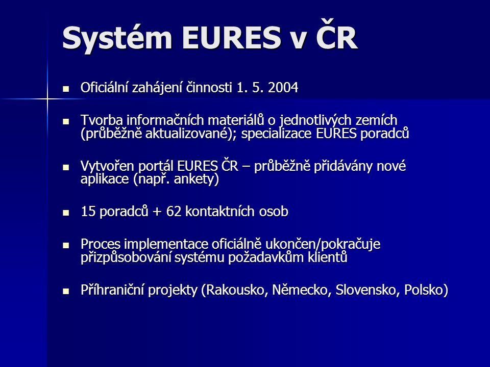 Systém EURES v ČR Oficiální zahájení činnosti 1.5.