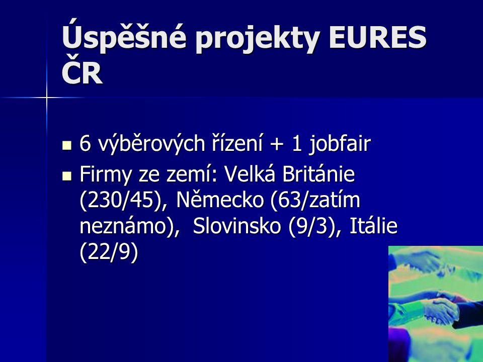 Úspěšné projekty EURES ČR 6 výběrových řízení + 1 jobfair 6 výběrových řízení + 1 jobfair Firmy ze zemí: Velká Británie (230/45), Německo (63/zatím neznámo), Slovinsko (9/3), Itálie (22/9) Firmy ze zemí: Velká Británie (230/45), Německo (63/zatím neznámo), Slovinsko (9/3), Itálie (22/9)