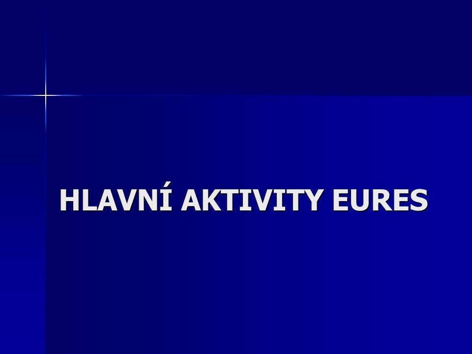 HLAVNÍ AKTIVITY EURES