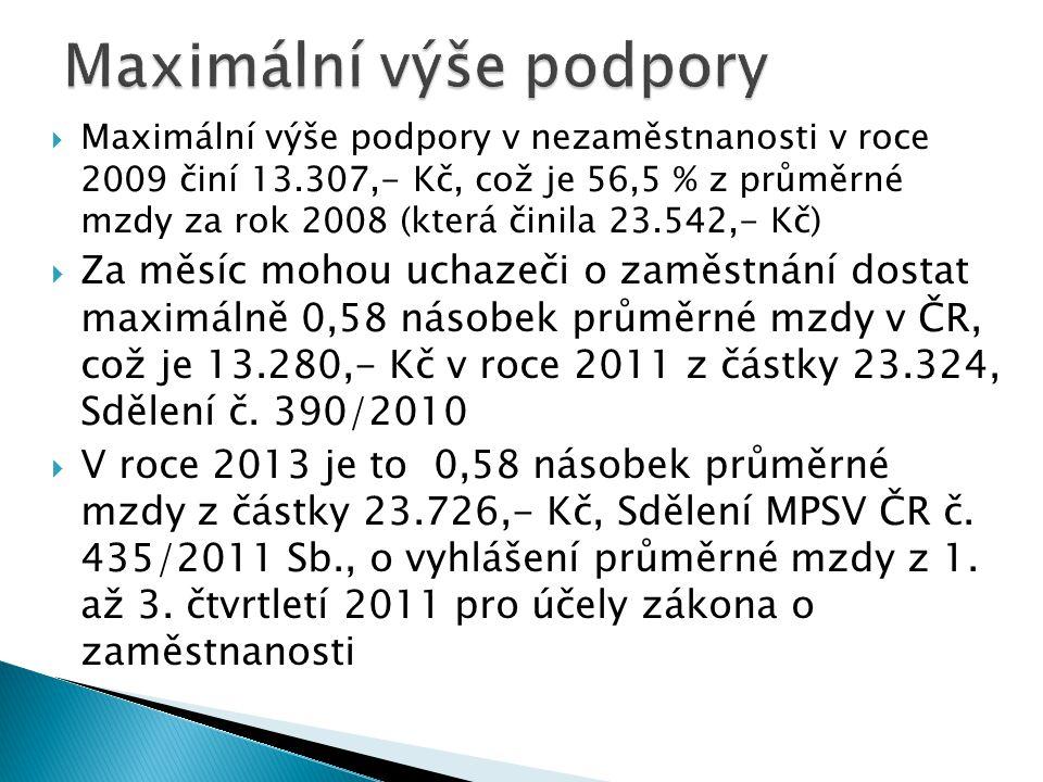  Maximální výše podpory v nezaměstnanosti v roce 2009 činí 13.307,- Kč, což je 56,5 % z průměrné mzdy za rok 2008 (která činila 23.542,- Kč)  Za měsíc mohou uchazeči o zaměstnání dostat maximálně 0,58 násobek průměrné mzdy v ČR, což je 13.280,- Kč v roce 2011 z částky 23.324, Sdělení č.