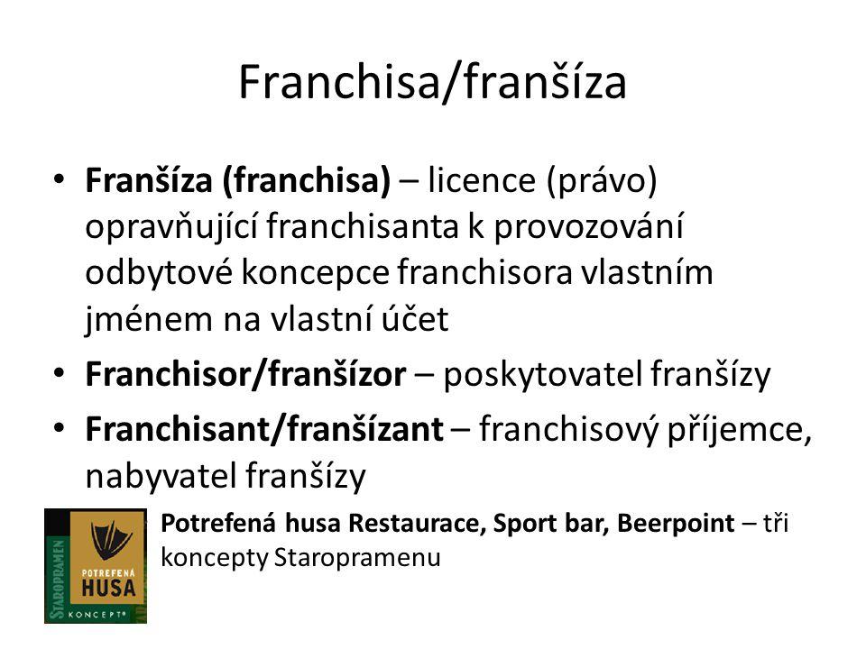 Franchisa/franšíza Franšíza (franchisa) – licence (právo) opravňující franchisanta k provozování odbytové koncepce franchisora vlastním jménem na vlastní účet Franchisor/franšízor – poskytovatel franšízy Franchisant/franšízant – franchisový příjemce, nabyvatel franšízy Potrefená husa Restaurace, Sport bar, Beerpoint – tři koncepty Staropramenu
