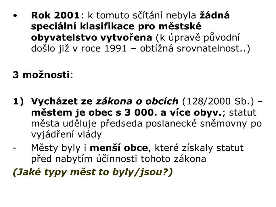 Rok 2001: k tomuto sčítání nebyla žádná speciální klasifikace pro městské obyvatelstvo vytvořena (k úpravě původní došlo již v roce 1991 – obtížná sro