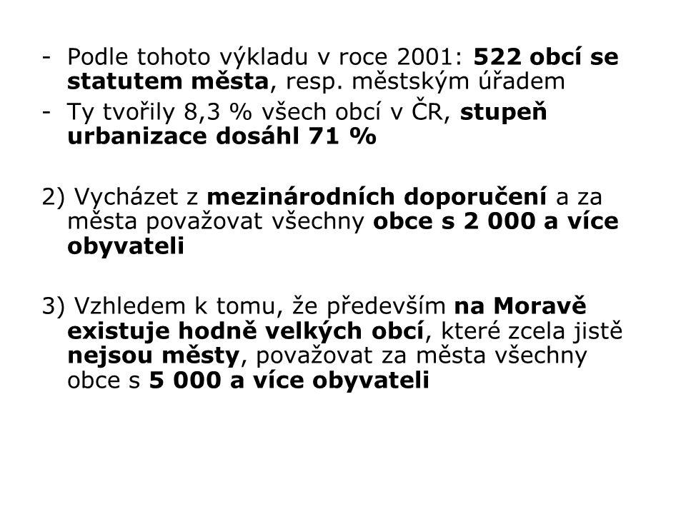 -Podle tohoto výkladu v roce 2001: 522 obcí se statutem města, resp. městským úřadem -Ty tvořily 8,3 % všech obcí v ČR, stupeň urbanizace dosáhl 71 %