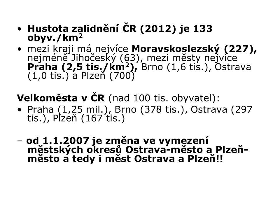 Hustota zalidnění ČR (2012) je 133 obyv./km 2 mezi kraji má nejvíce Moravskoslezský (227), nejméně Jihočeský (63), mezi městy nejvíce Praha (2,5 tis./