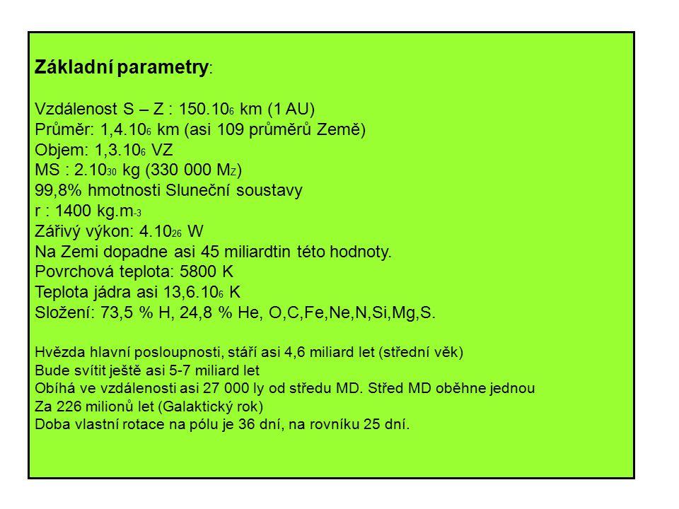 Základní parametry : Vzdálenost S – Z : 150.10 6 km (1 AU) Průměr: 1,4.10 6 km (asi 109 průměrů Země) Objem: 1,3.10 6 VZ MS : 2.10 30 kg (330 000 M Z ) 99,8% hmotnosti Sluneční soustavy r : 1400 kg.m -3 Zářivý výkon: 4.10 26 W Na Zemi dopadne asi 45 miliardtin této hodnoty.
