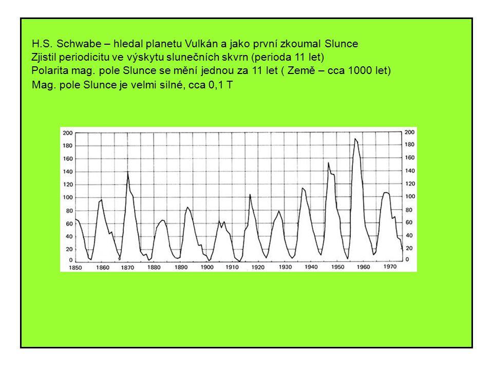 H.S. Schwabe – hledal planetu Vulkán a jako první zkoumal Slunce Zjistil periodicitu ve výskytu slunečních skvrn (perioda 11 let) Polarita mag. pole S
