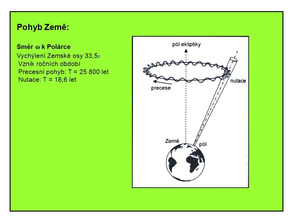 Pohyb Země: Směr  k Polárce Vychýlení Zemské osy 33,5 0 Vznik ročních období Precesní pohyb: T = 25 800 let Nutace: T = 18,6 let