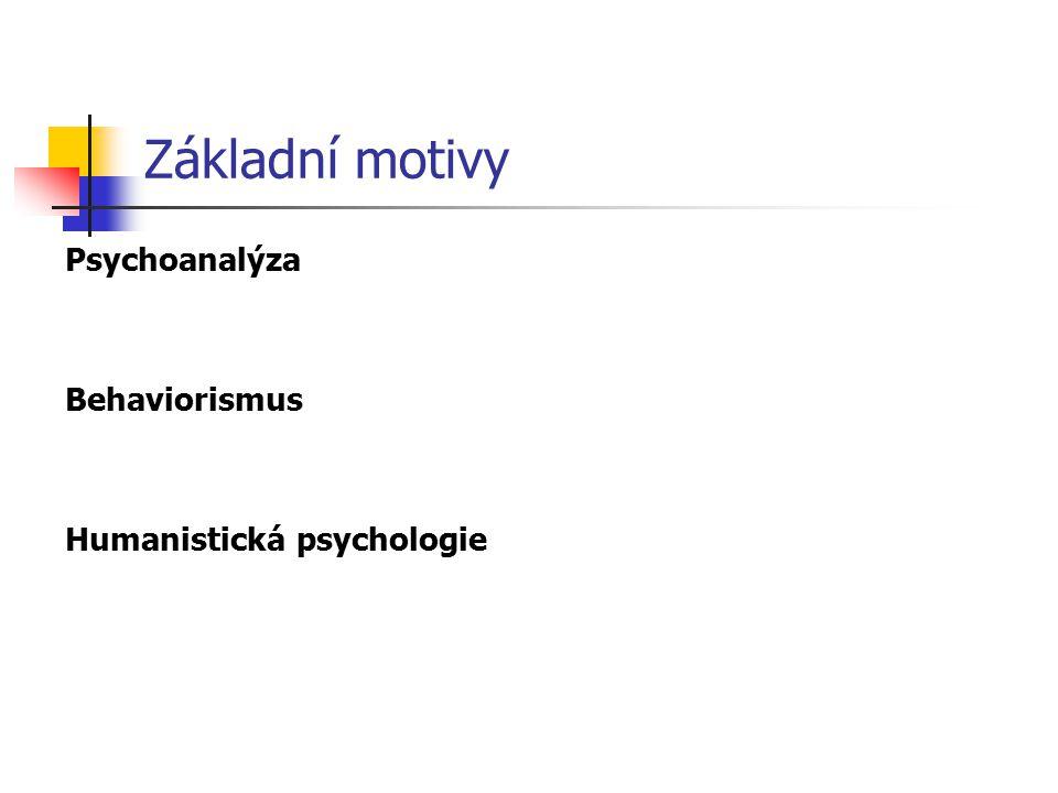 Základní motivy Psychoanalýza Behaviorismus Humanistická psychologie