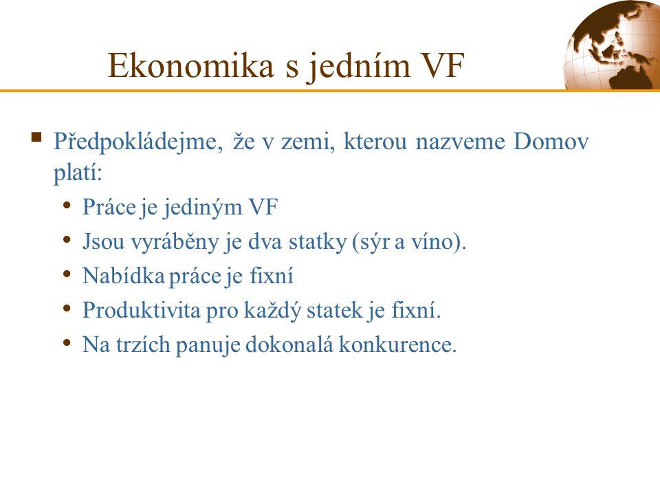 Ekonomika s jedním VF  Předpokládejme, že v zemi, kterou nazveme Domov platí: Práce je jediným VF Jsou vyráběny je dva statky (sýr a víno). Nabídka p
