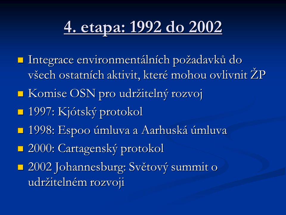 4. etapa: 1992 do 2002 Integrace environmentálních požadavků do všech ostatních aktivit, které mohou ovlivnit ŽP Integrace environmentálních požadavků