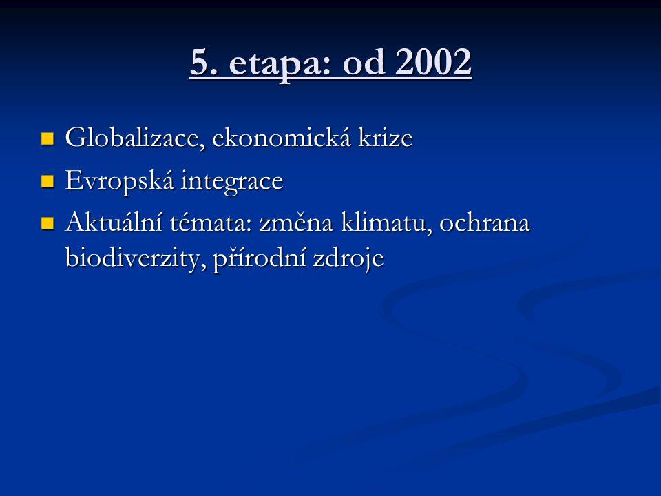 5. etapa: od 2002 Globalizace, ekonomická krize Globalizace, ekonomická krize Evropská integrace Evropská integrace Aktuální témata: změna klimatu, oc