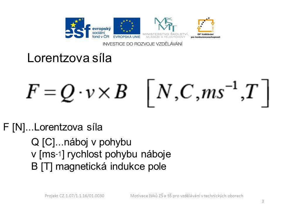 Projekt CZ.1.07/1.1.16/01.0030 Motivace žáků ZŠ a SŠ pro vzdělávání v technických oborech 3 Lorentzova síla F [N]...Lorentzova síla Q [C]...náboj v po