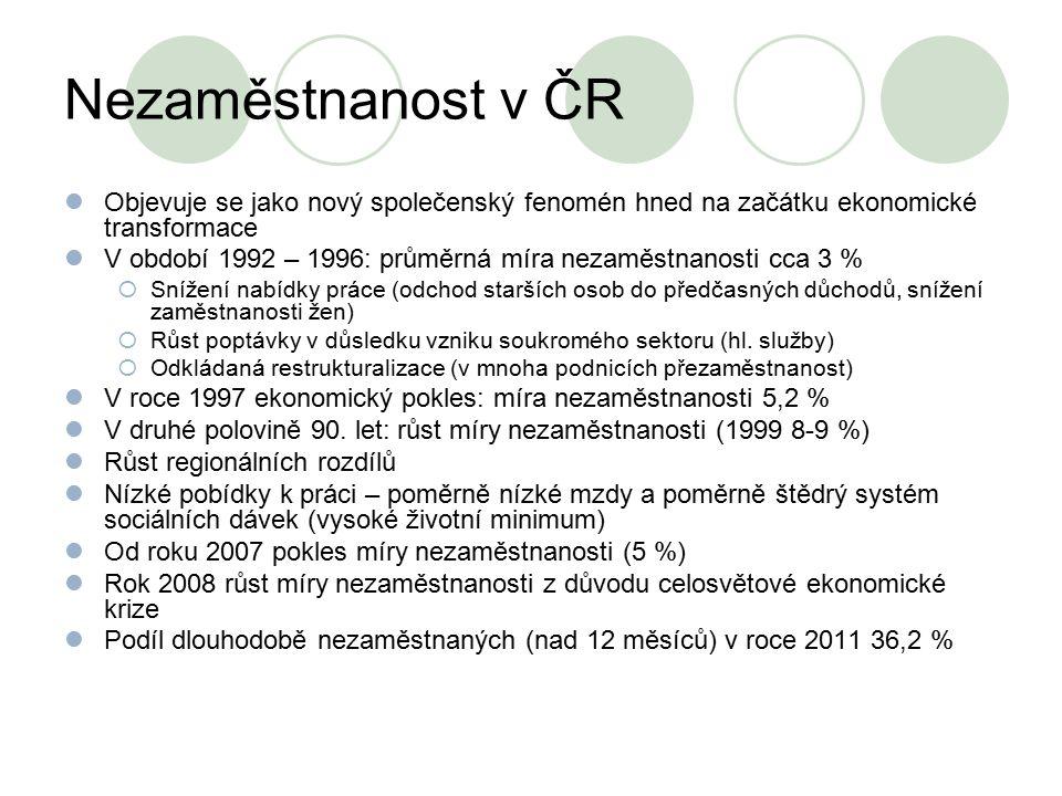 Nezaměstnanost v ČR Objevuje se jako nový společenský fenomén hned na začátku ekonomické transformace V období 1992 – 1996: průměrná míra nezaměstnano