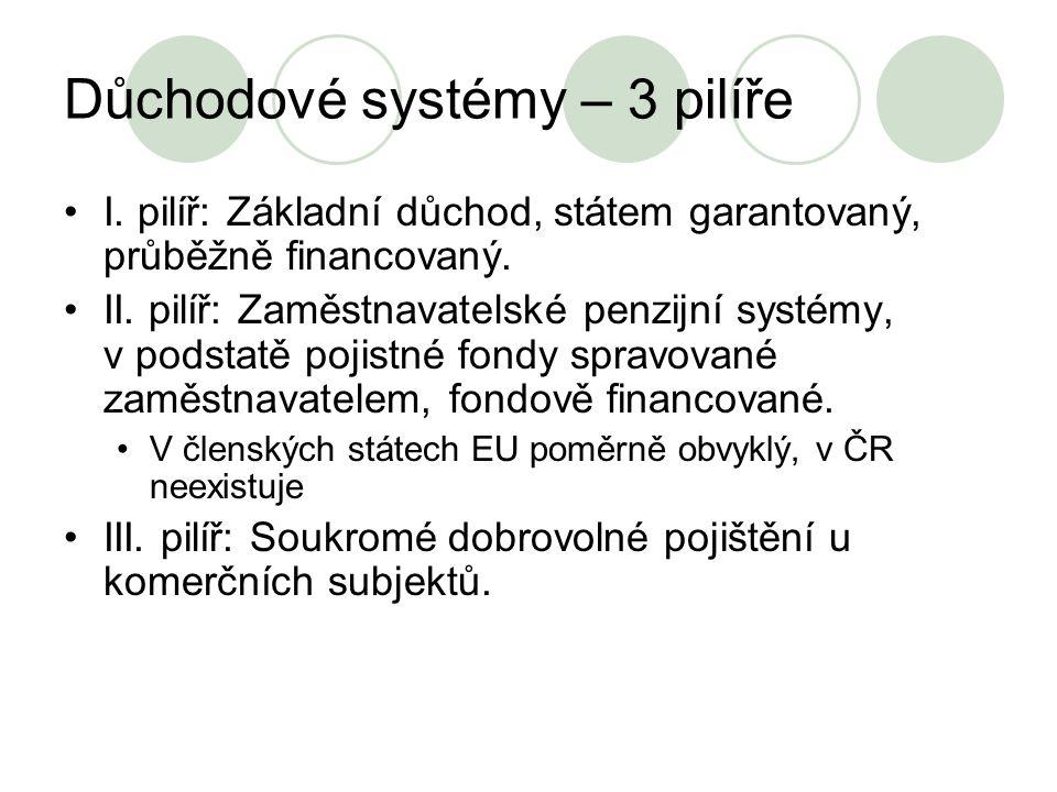 Důchodové systémy – 3 pilíře I. pilíř: Základní důchod, státem garantovaný, průběžně financovaný. II. pilíř: Zaměstnavatelské penzijní systémy, v pods