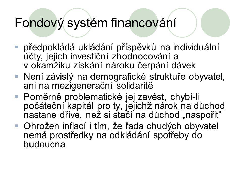 Fondový systém financování  předpokládá ukládání příspěvků na individuální účty, jejich investiční zhodnocování a v okamžiku získání nároku čerpání d