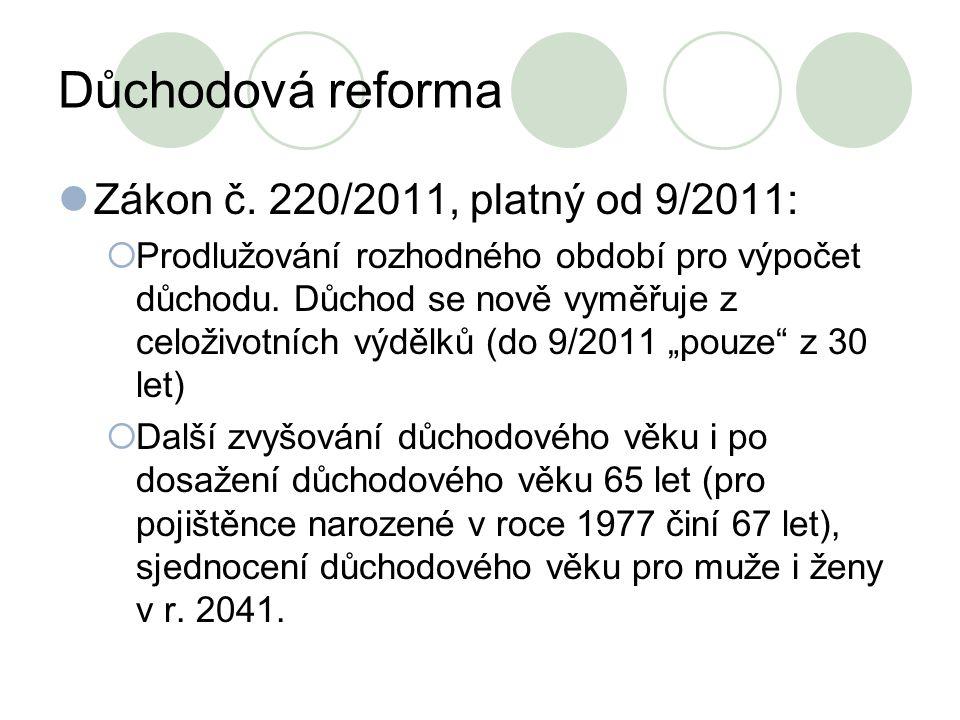 Důchodová reforma Zákon č. 220/2011, platný od 9/2011:  Prodlužování rozhodného období pro výpočet důchodu. Důchod se nově vyměřuje z celoživotních v