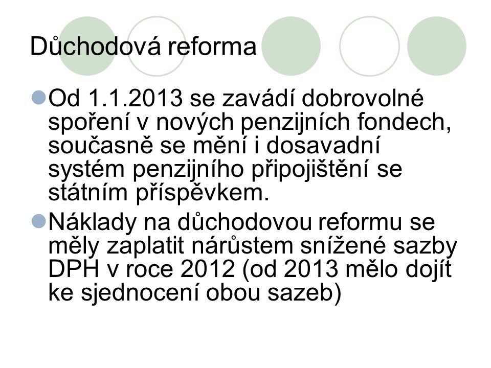 Důchodová reforma Od 1.1.2013 se zavádí dobrovolné spoření v nových penzijních fondech, současně se mění i dosavadní systém penzijního připojištění se