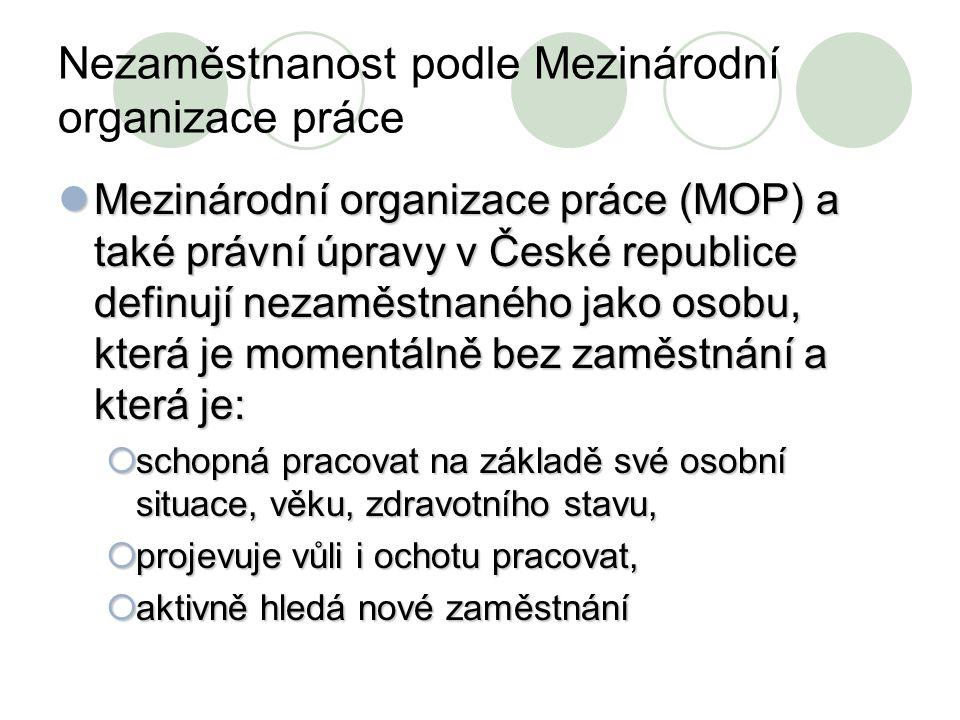 Nezaměstnanost podle Mezinárodní organizace práce Mezinárodní organizace práce (MOP) a také právní úpravy v České republice definují nezaměstnaného ja