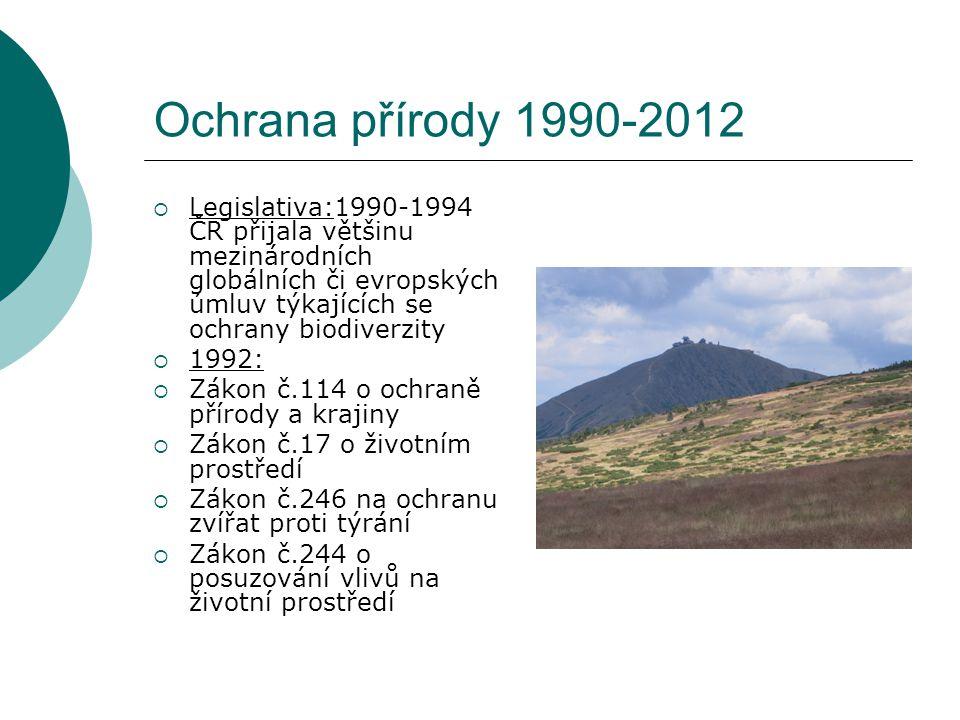Ochrana přírody 1990-2012  Legislativa:1990-1994 ČR přijala většinu mezinárodních globálních či evropských úmluv týkajících se ochrany biodiverzity 