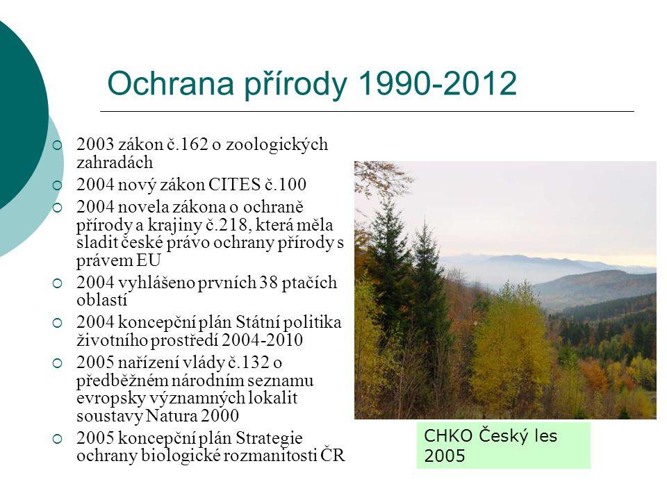 Ochrana přírody 1990-2012  2003 zákon č.162 o zoologických zahradách  2004 nový zákon CITES č.100  2004 novela zákona o ochraně přírody a krajiny č