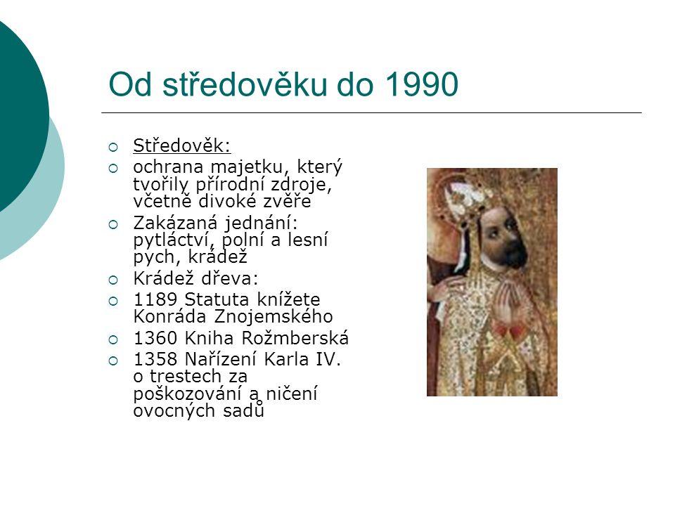 Platná právní úprava ochrany přírody a krajiny v ČR - Ochrana přírody a krajiny – zákon č.114/1992 Sb.