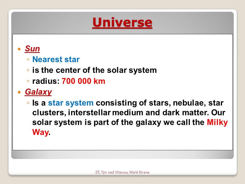 Vesmír Slunce ◦ nejbližší hvězda ◦ je středem sluneční soustavy ◦ poloměr: 700 000 km Galaxie ◦ je hvězdná soustava složená z hvězd, mlhovin, hvězdokup, mezihvězdné hmoty a tmavé hmoty ◦ naše sluneční soustava je součástí galaxie, kterou nazýváme Mléčná dráha ZŠ, Týn nad Vltavou, Malá Strana