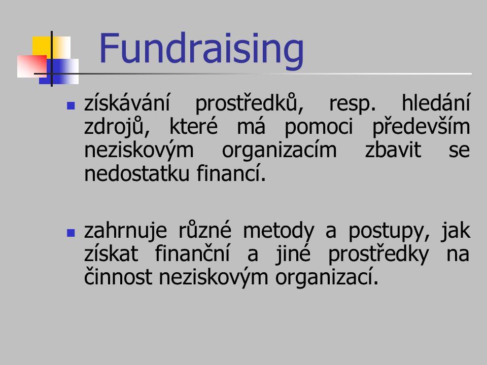 Fundraising získávání prostředků, resp. hledání zdrojů, které má pomoci především neziskovým organizacím zbavit se nedostatku financí. zahrnuje různé