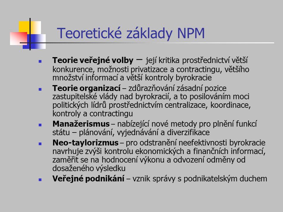 Teoretické základy NPM Teorie veřejné volby – její kritika prostřednictví větší konkurence, možnosti privatizace a contractingu, většího množství info