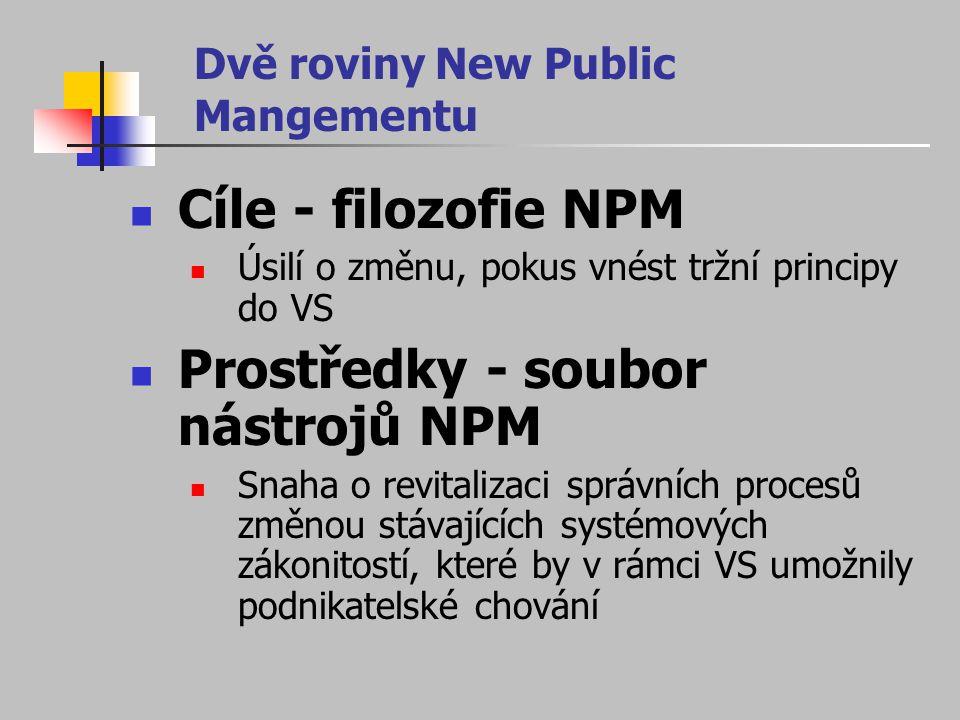 Dvě roviny New Public Mangementu Cíle - filozofie NPM Úsilí o změnu, pokus vnést tržní principy do VS Prostředky - soubor nástrojů NPM Snaha o revital
