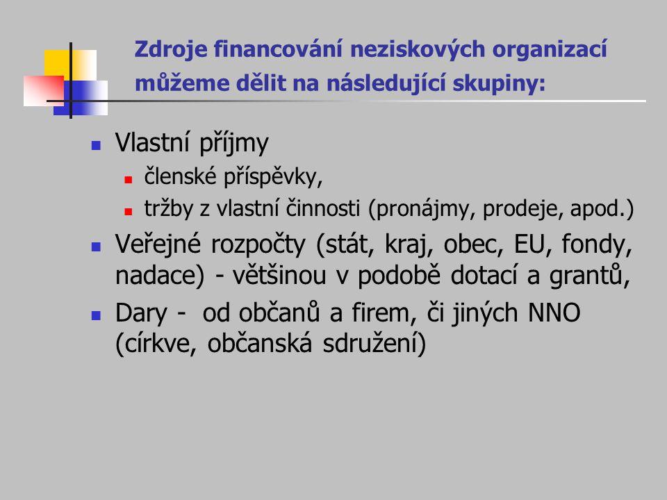 Zdroje financování neziskových organizací můžeme dělit na následující skupiny: Vlastní příjmy členské příspěvky, tržby z vlastní činnosti (pronájmy, p