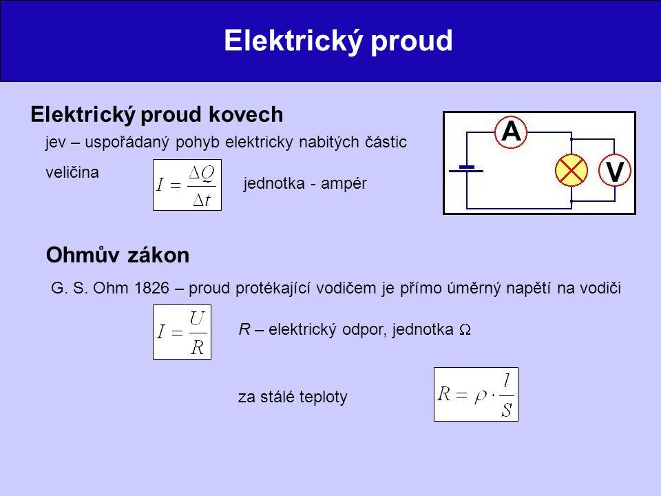 Elektrický proud Elektrický proud kovech jev – uspořádaný pohyb elektricky nabitých částic veličina jednotka - ampér Ohmův zákon G.