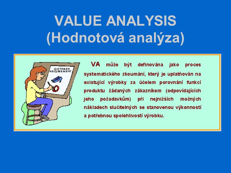 VALUE ANALYSIS (Hodnotová analýza)