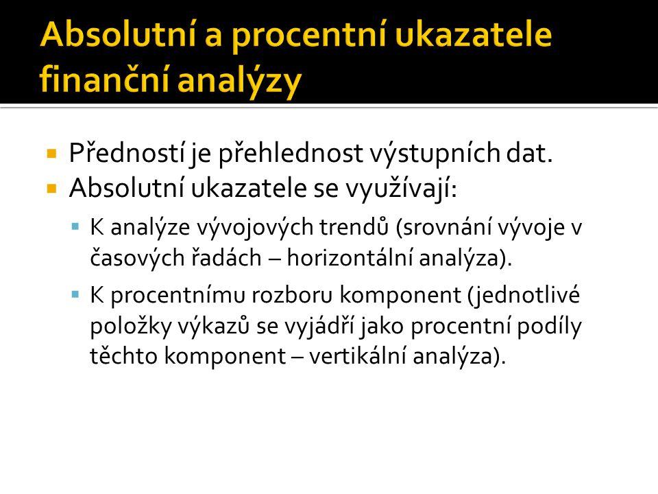  Předností je přehlednost výstupních dat.  Absolutní ukazatele se využívají:  K analýze vývojových trendů (srovnání vývoje v časových řadách – hori